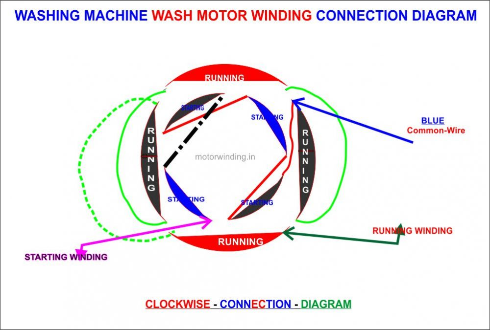 washing machine connection diagram motorwinding.in