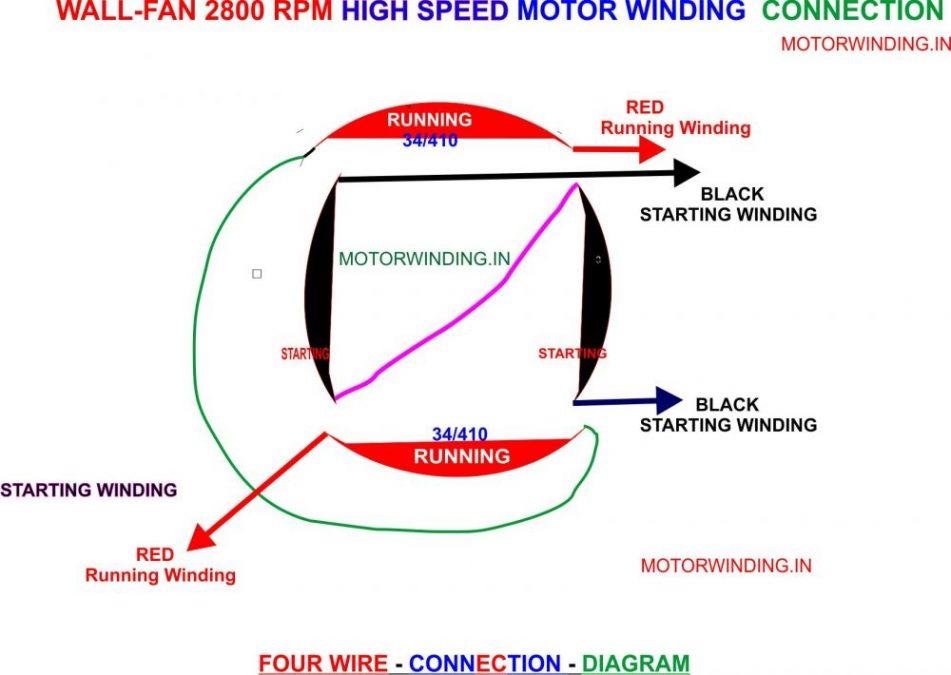 wall fan motor connection diagram by motorwinding.in