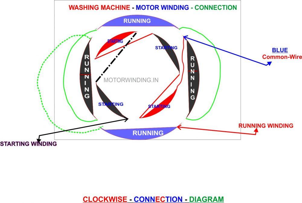washing machine motor connection diagram by Motorwinding.in