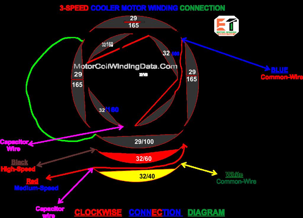 Three Speed Cooler Fan Connection Diagram.motorwinding.in