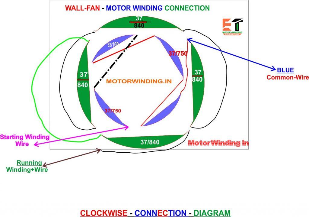 wall fan motor connection motorwinding.in