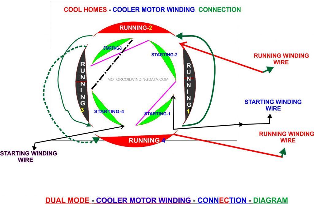 Cool Home Cooler Exhaust Fan Motor Connection Diagram.motorwinding.in