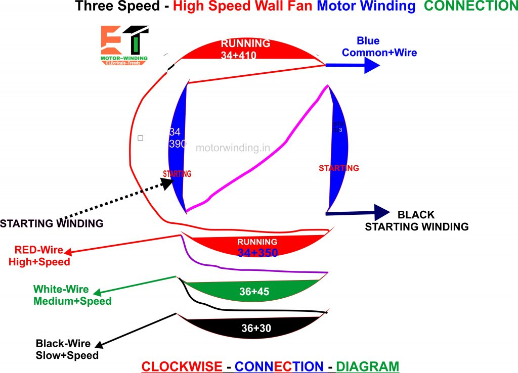 Three Speed Wall Fan Connection motorwinding.in