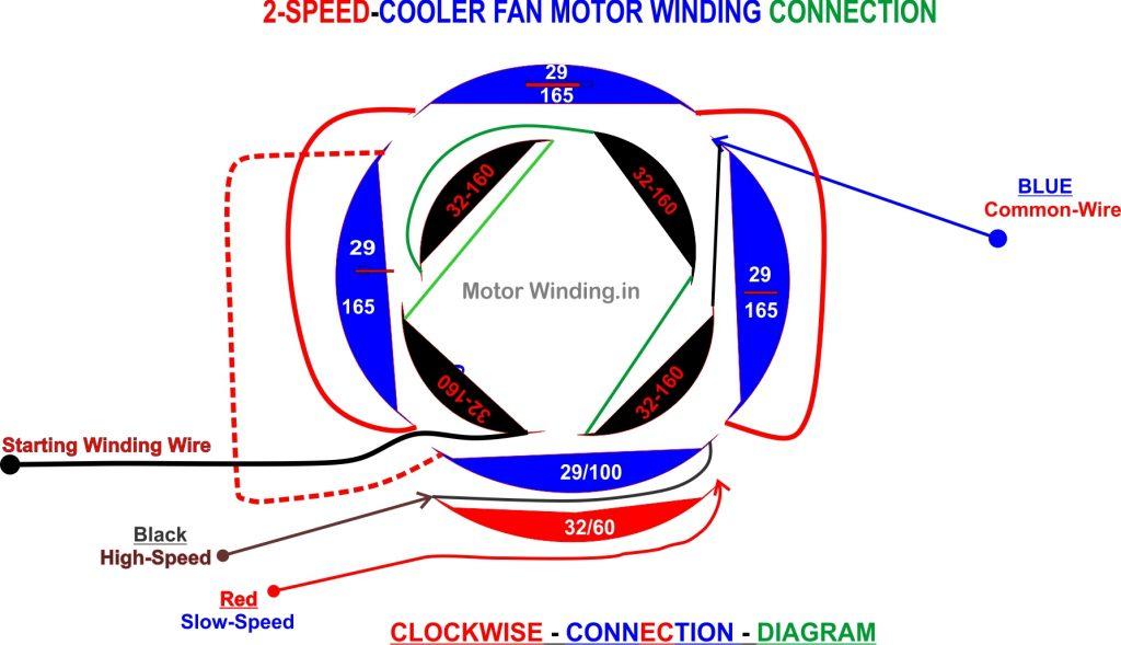2 स्पीड कूलर मोटर कनेक्शन.By MotorWinding.In