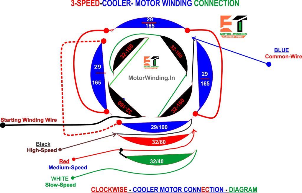 3 स्पीड कूलर मोटर कनेक्शन कैसे करें?By MotorWinding.In