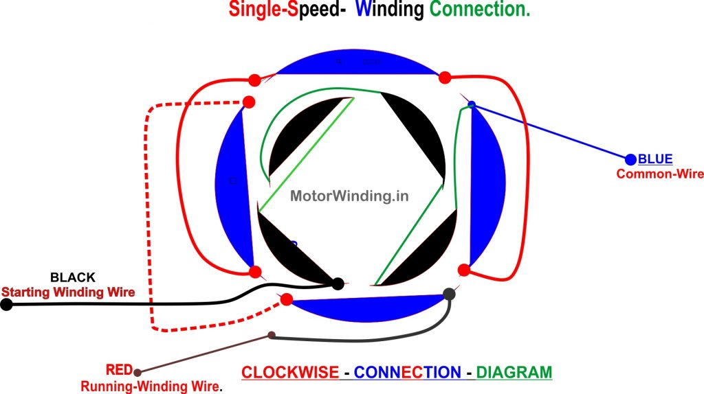 सिंगल स्पीड कूलर मोटर कनेक्शन? By MotorWinding.In